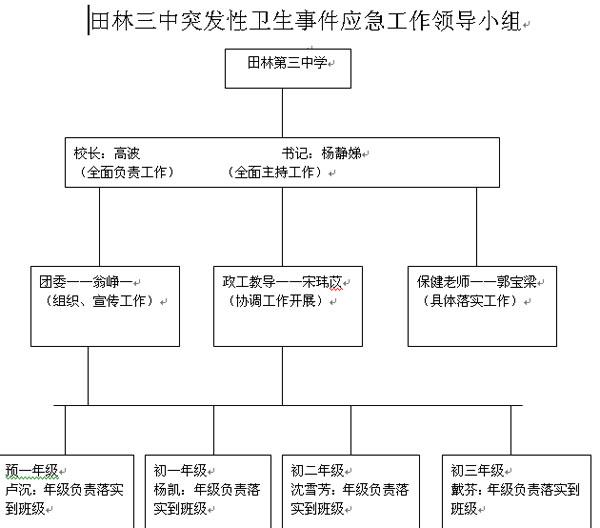 【社区传染病防治工作计划】